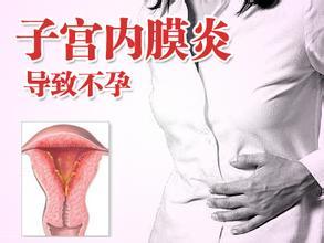 子宫内膜炎